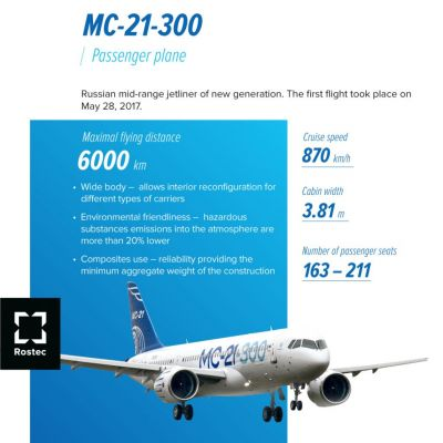 МС-21: Mainline Aircraft of the 21st Century